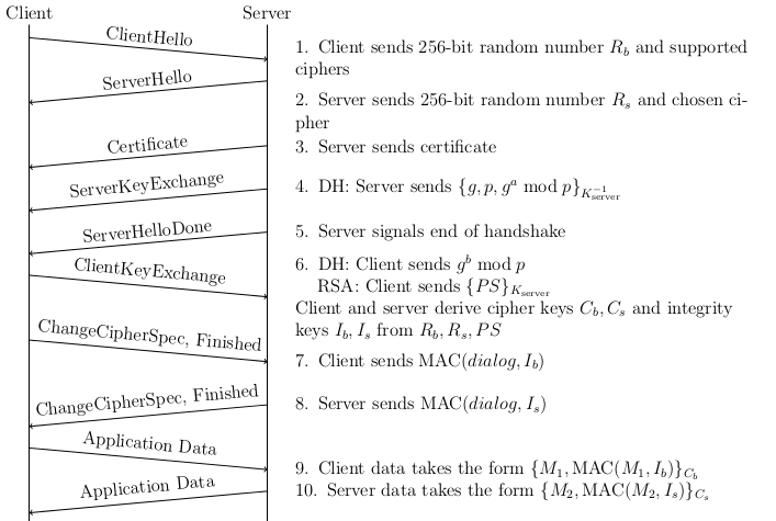 A Latex Tls 12 Diagram Mia Gil Epner